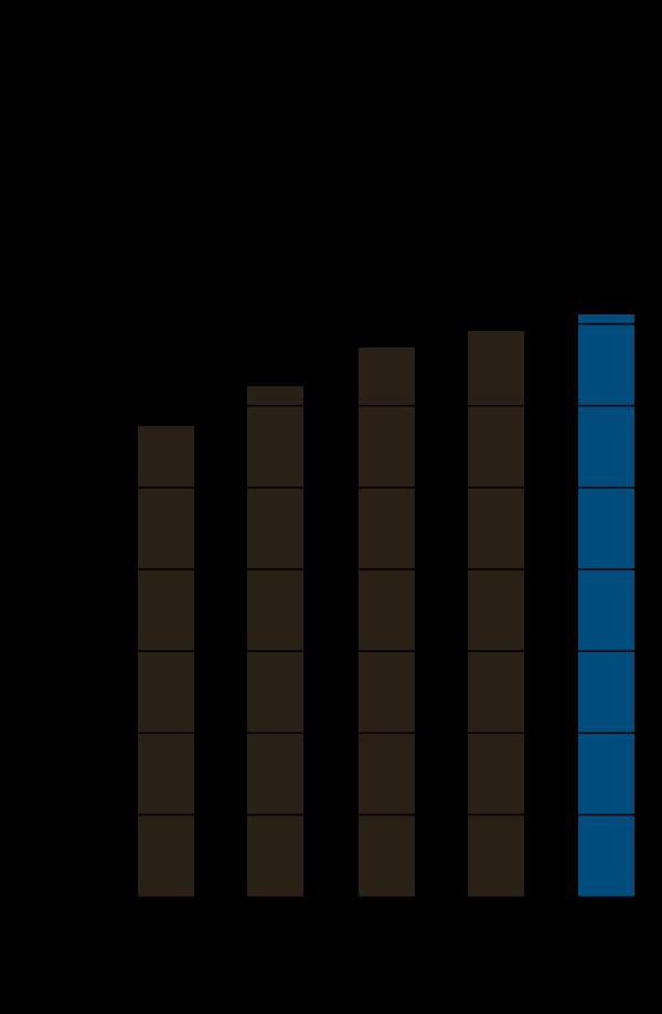 Grafik Stabil